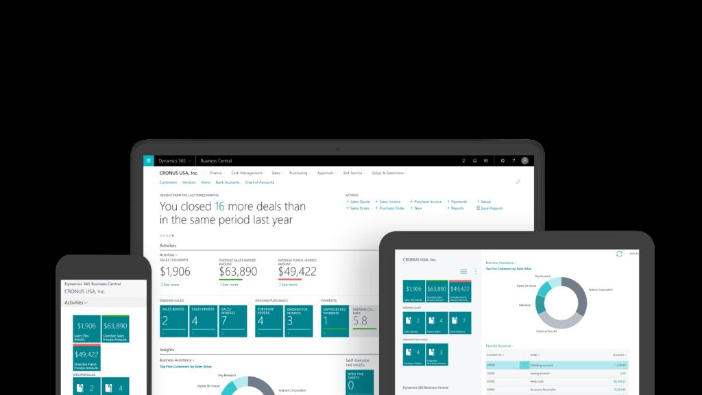Microsoft Dynamics 365 Erp Consultant Adita Technologies